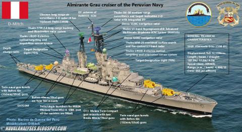 almirantegrau.jpg